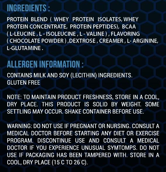 titan_whey_nutrition_ingredients